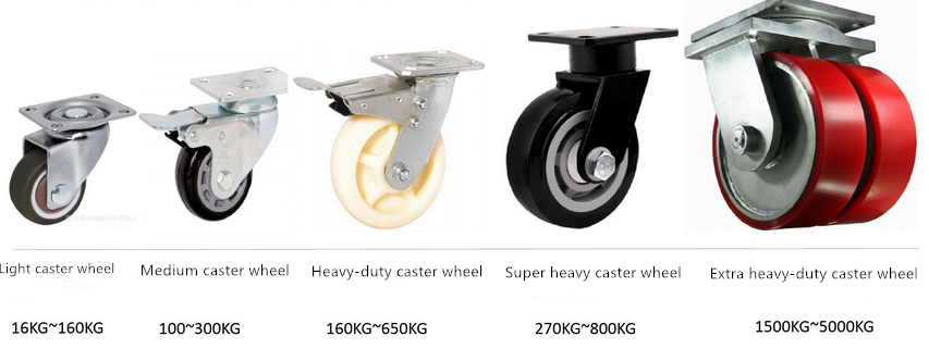bearing weight types of caster wheel